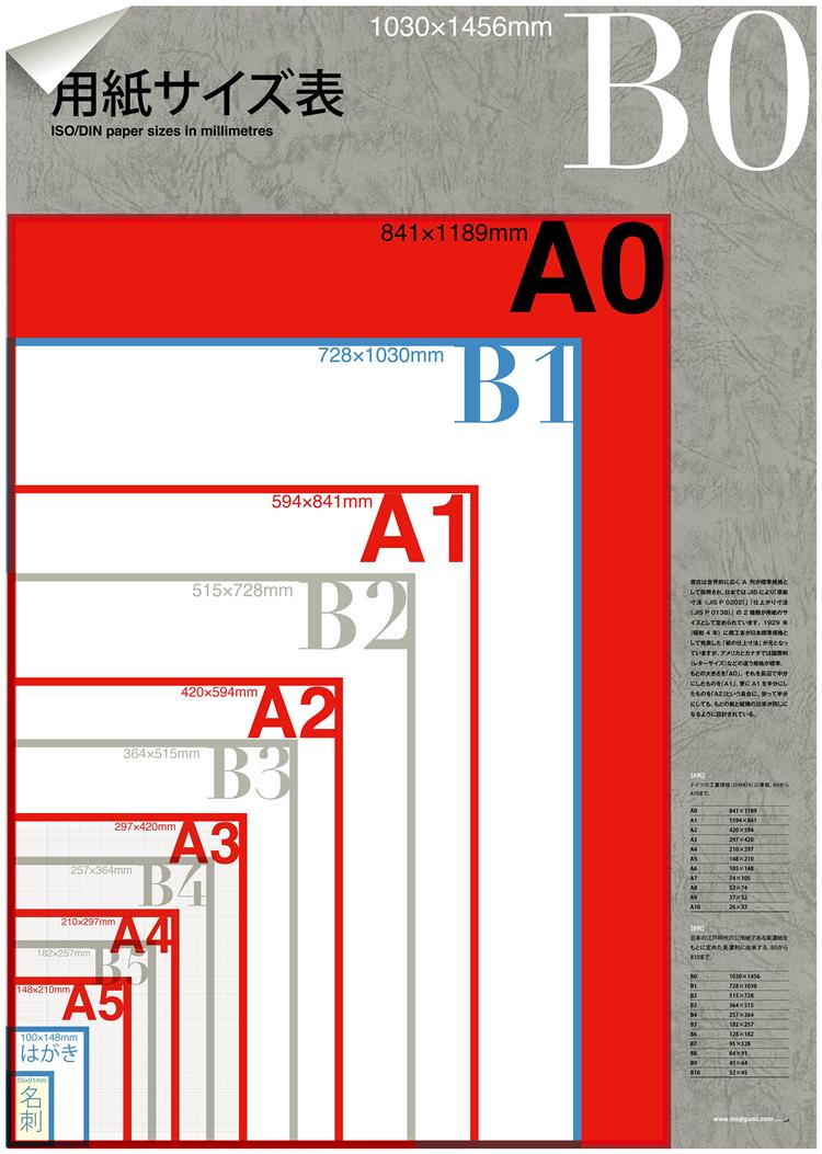 用紙サイズ表