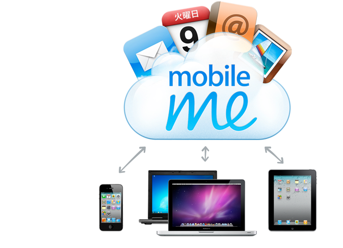 モバイルミー(MobileMe)