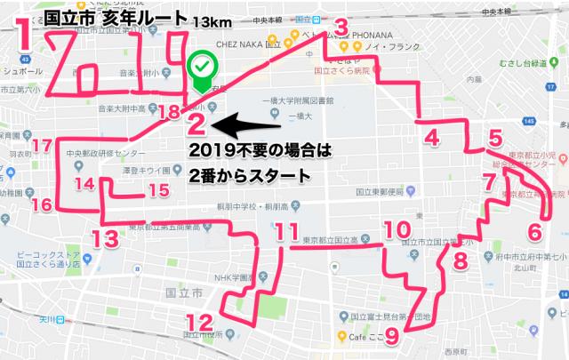 亥年の地図