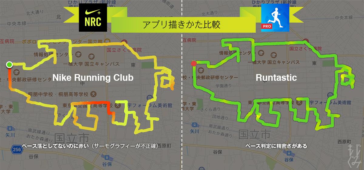 ランニングアプリによる描画比較
