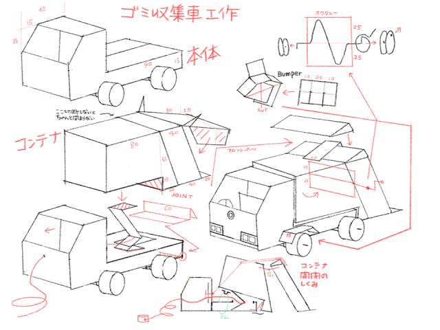 ゴミ収集車の仕組み図