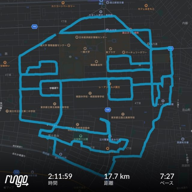 RunGoで描いたお爺さんの顔マラソン